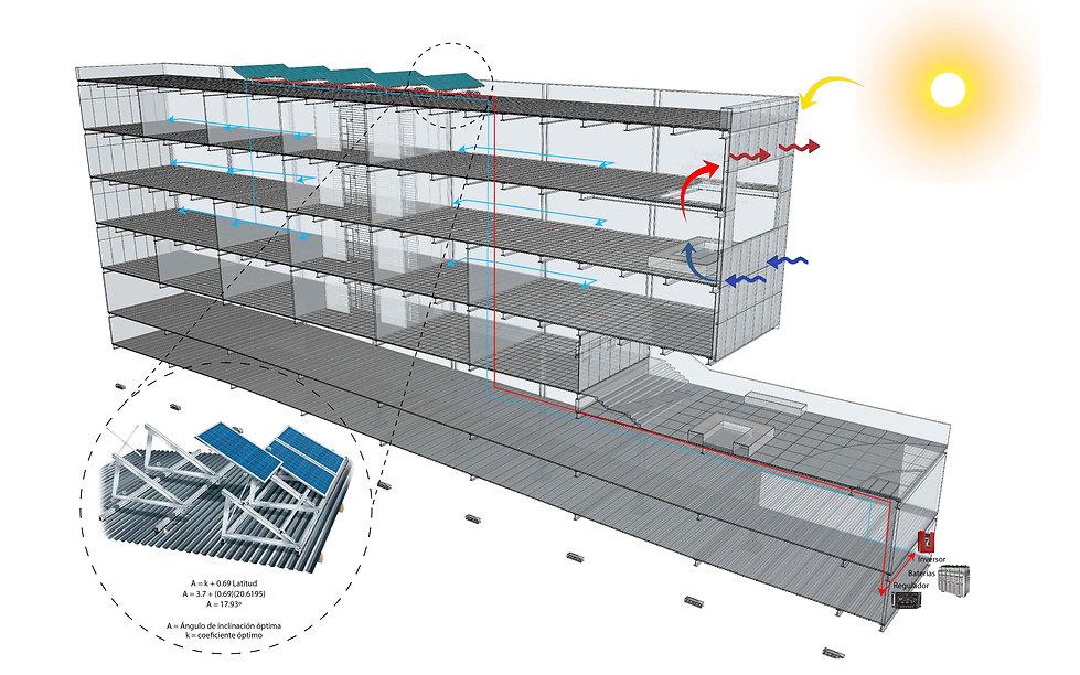Diagrama Paneles Solares