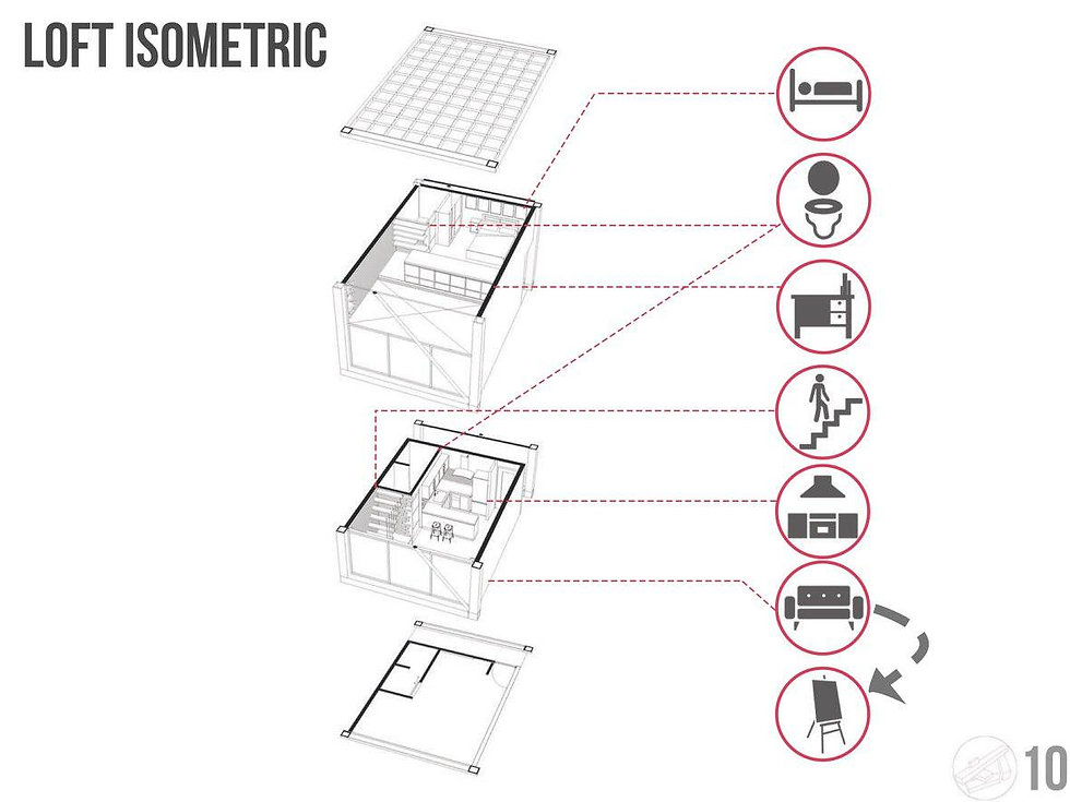 Isométrico Loft