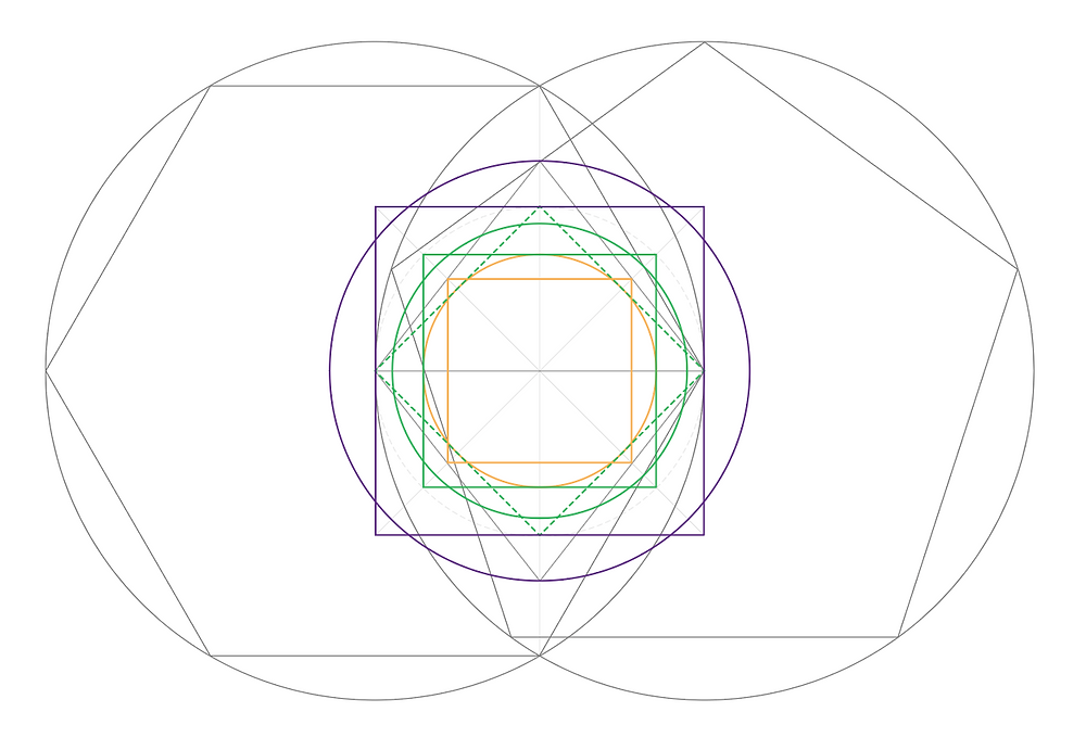"the Vesica Piscis containing the third information system called ""circles and squares of human consciousness"""