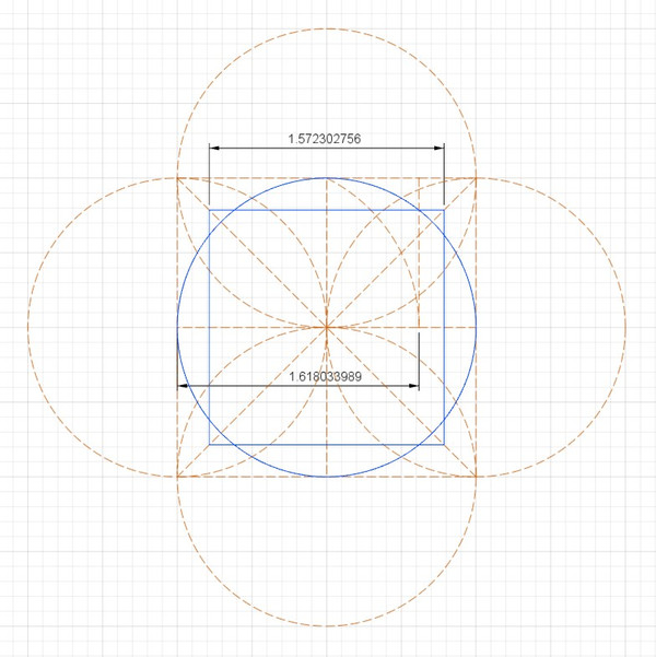 The square and the circle with the similar perimeter.
