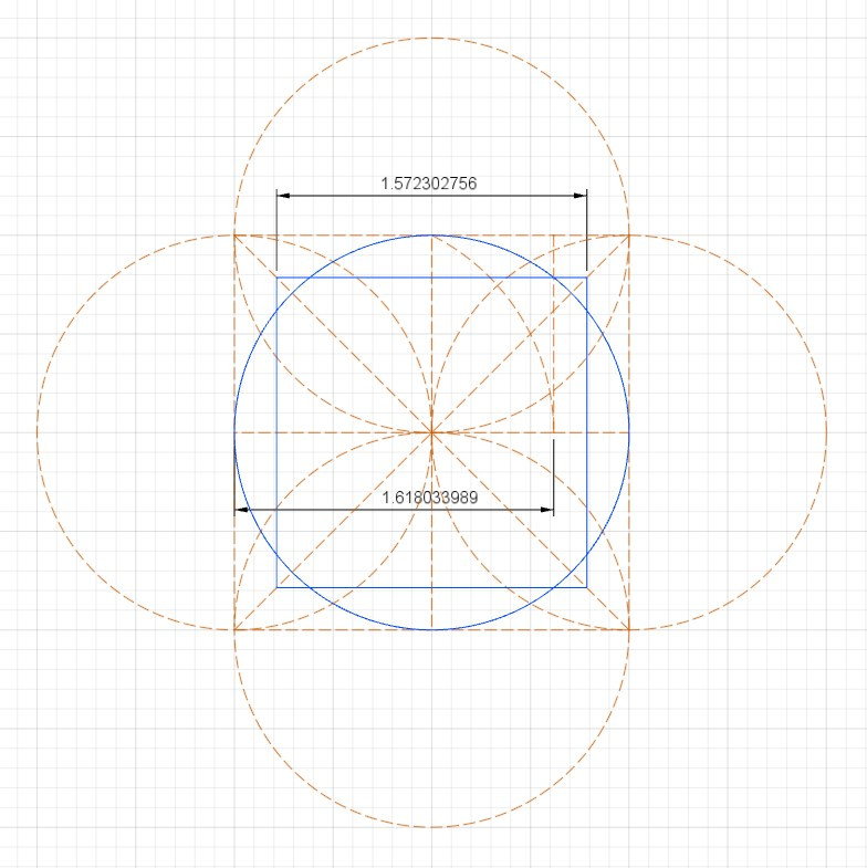 square and the circle with the similar perimeter