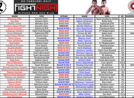 Results: Fight Night Promotions