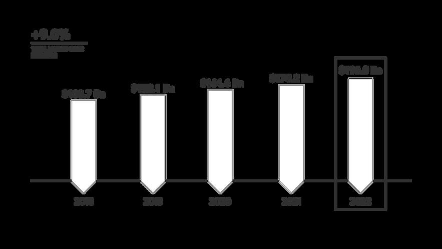 Market Forecast 2022-13.png