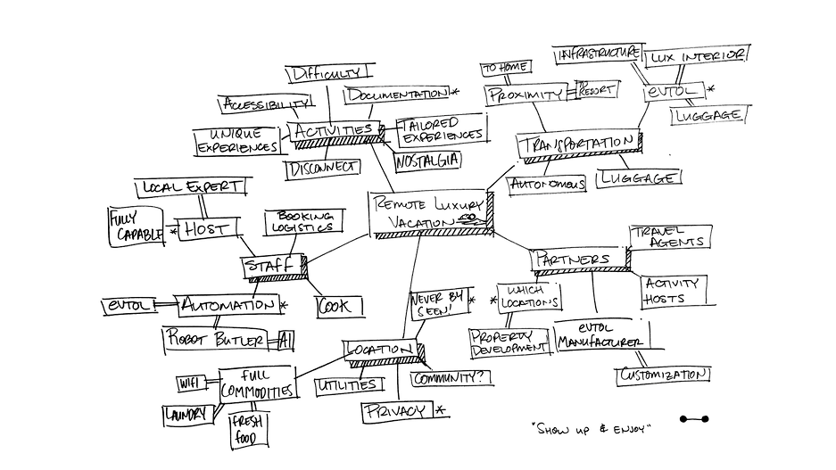 Mind Map 2.png