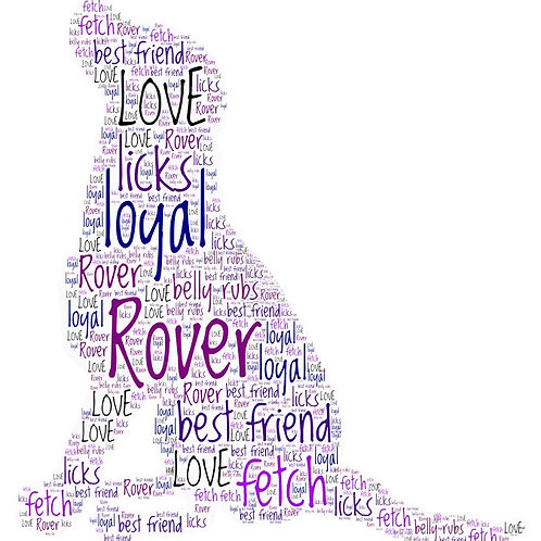 Personalized Dog Word Art Print