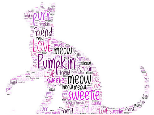 Personalized Cat Word Art Print