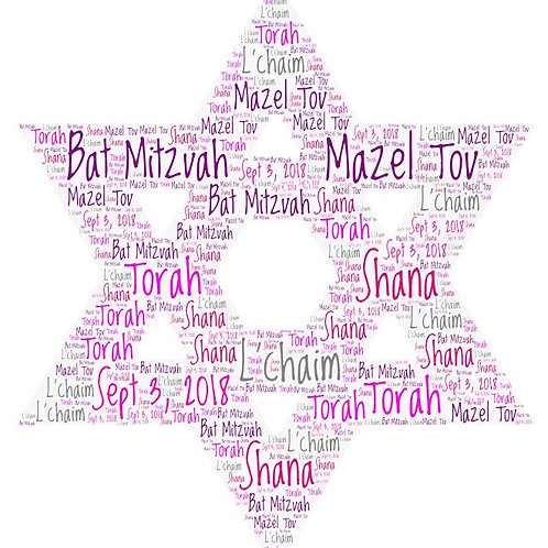 Personalized Cut Out Star of David Word Art Print