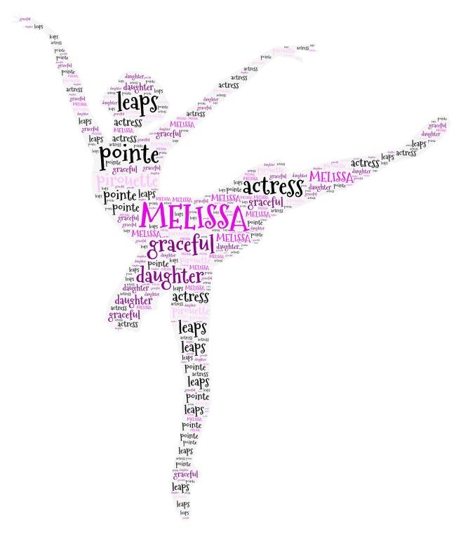 Word Art 14 Ballet