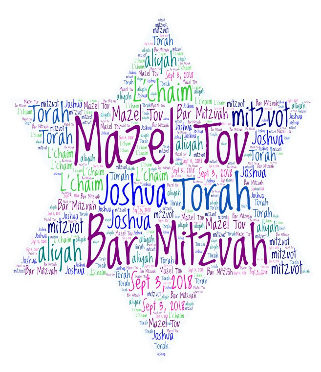 Word Art 47 Star of David