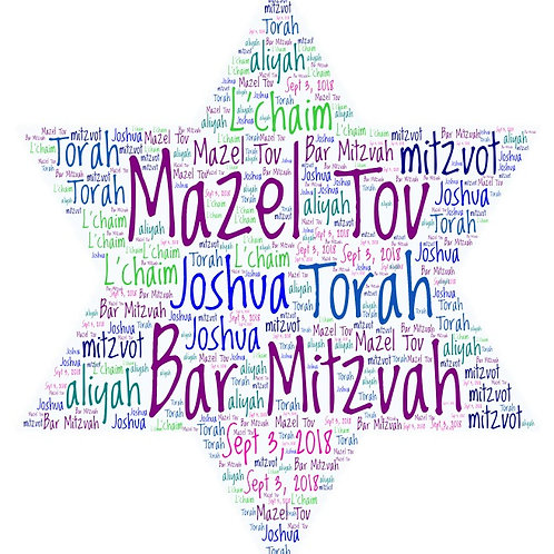 Personalized Star of David Word Art Print