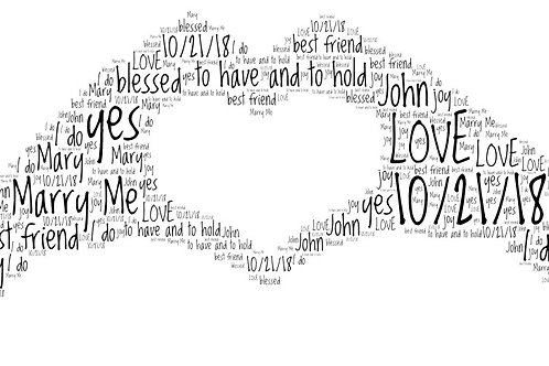 Personalized Hand Heart Word Art Print