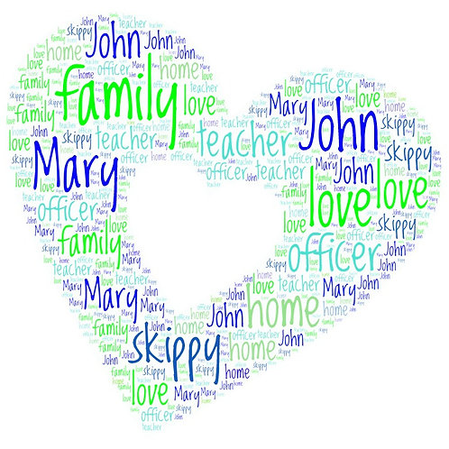Personalized Heart Word Art Print