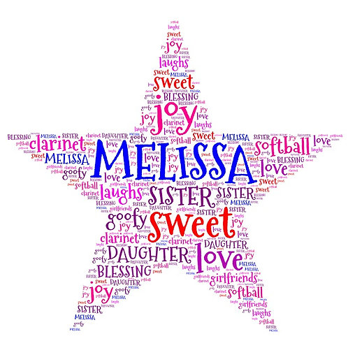 Personalized Star Word Art Print