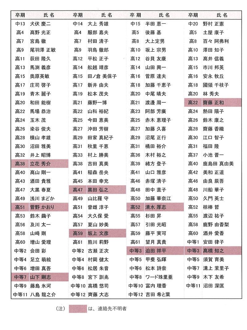 2021評議員リストJPEG.jpg