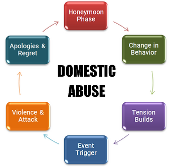 Domestic Abuse.png