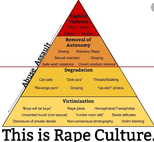 Rape Culture.png