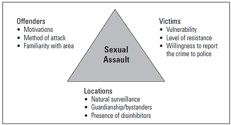 Sexual Assault.png