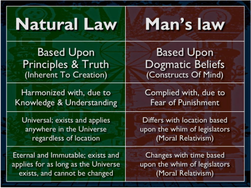 Ideological differences...Part 4- Natural Law vs. Man's Law