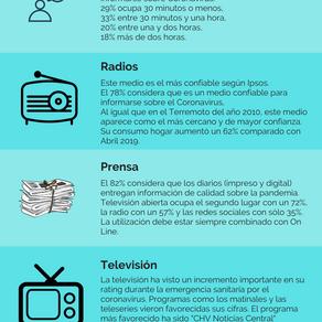 Consumidor - Medios