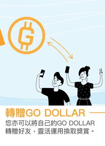 轉贈GO DOLLAR.png