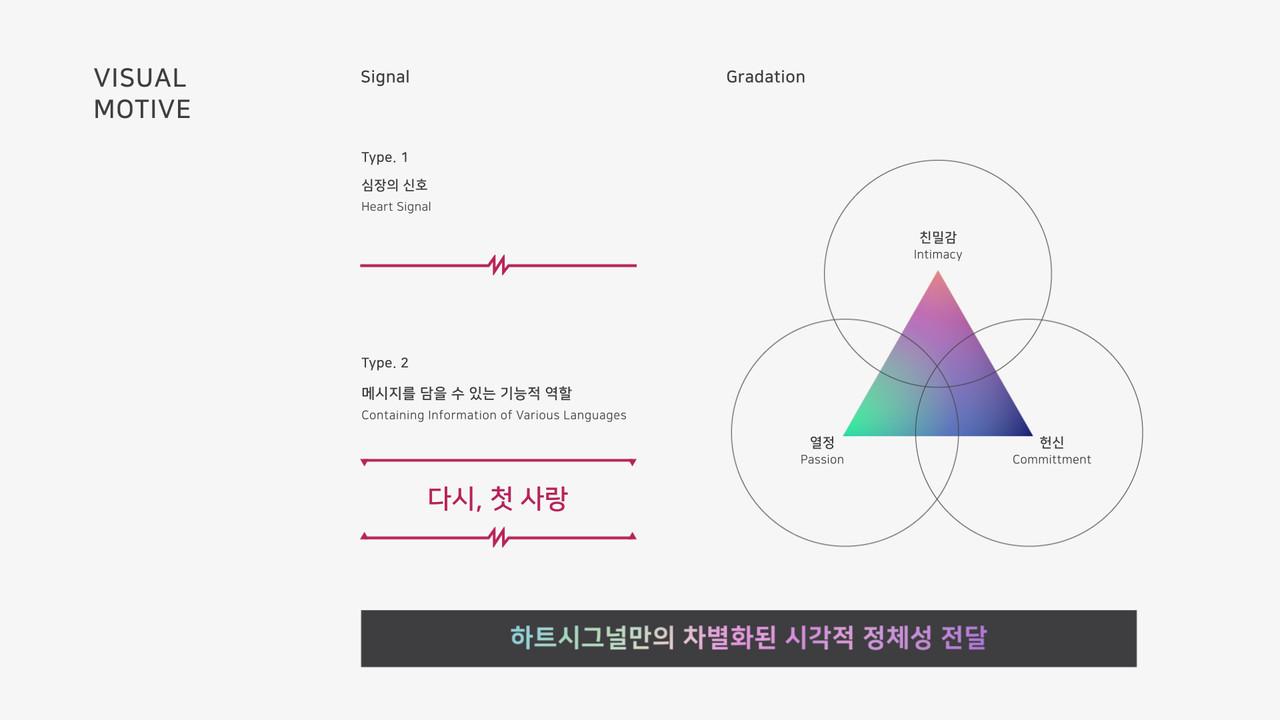 Heart Signal_Brand Design & Identity_Vis
