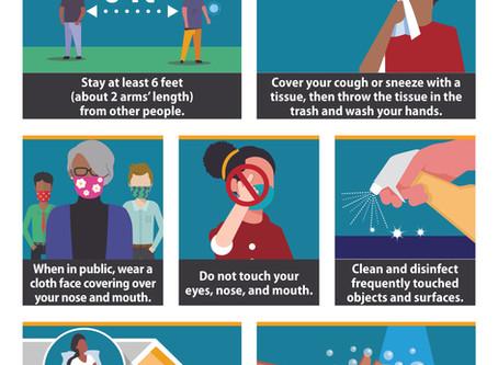 Symptoms of Coronavirus From CDC