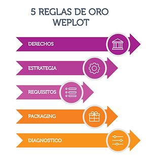 5 Reglas de Oro WePlot