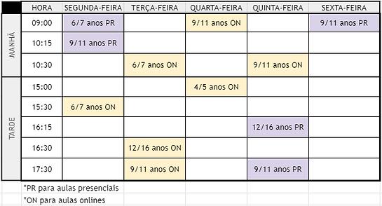 tabela abreviada.png