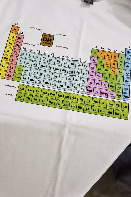 Ol'Headz Periodic Table