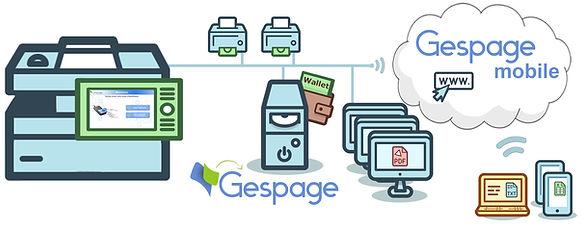 gespage-schema_principe.jpg