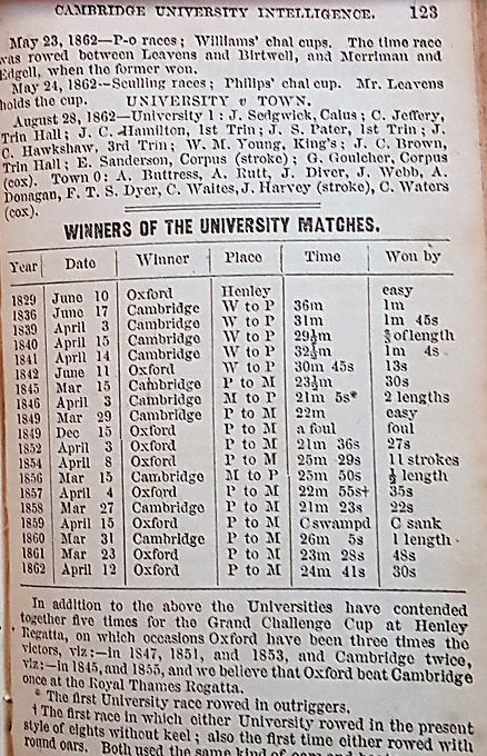 Winners of the University Matches