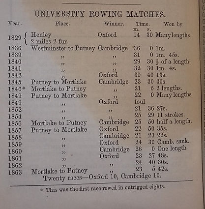 University Rowing Matches 1864