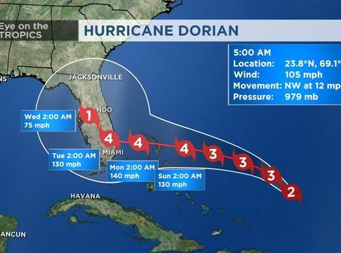 Hurricane Dorian - Sandbag Locations