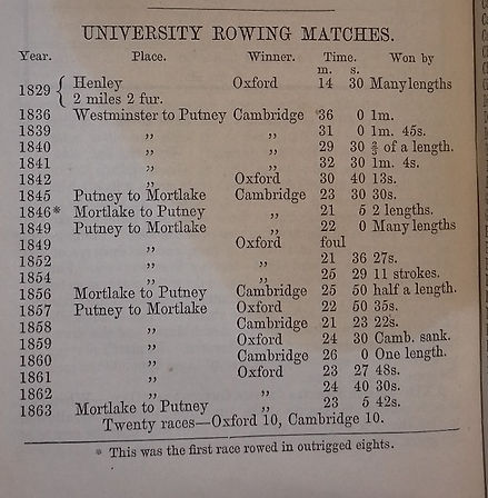 University Rowing Matches