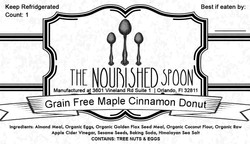 The Nourished Spoon