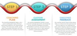 FL Venture Catalysts Infographic