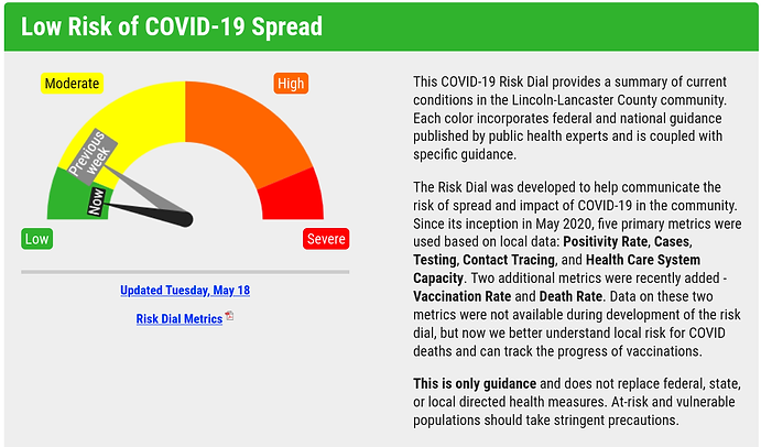 COVID Dial 5-18-2021.png