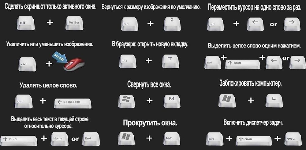 горячие клавиши виндовс 7