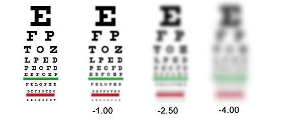 visual acuity.jpg