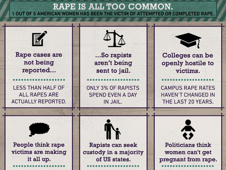 Blackburn 101: What Is Rape Culture?