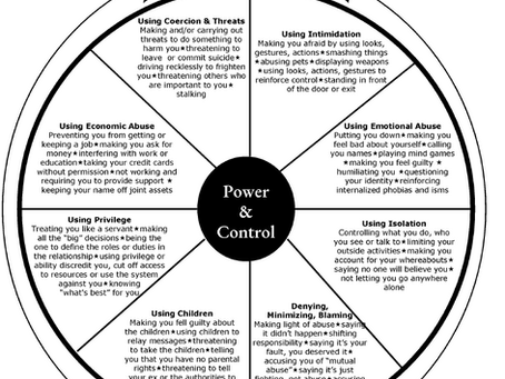 How the Power & Control Wheel Helps Us Understand Domestic Violence