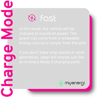 Charge Modes-06.jpg