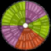 CBD-THC%20uses%20pinwheel_edited.png