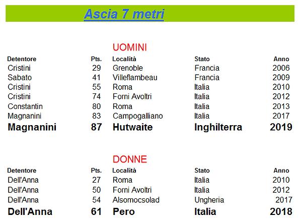 7 Ascia 7.PNG