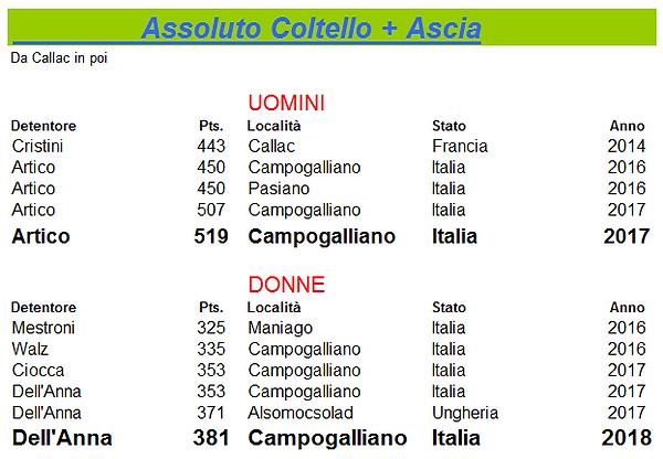 9 Coltello+Ascia.PNG