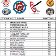Coltello + ascia.PNG