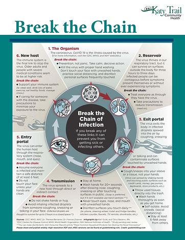 Break the chain.jpg