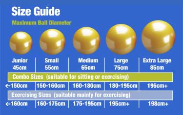 Panduan diameter gym ball berdasar tinggi badan