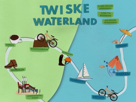 Twiske Waterland