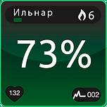 Myzone Heart Zone